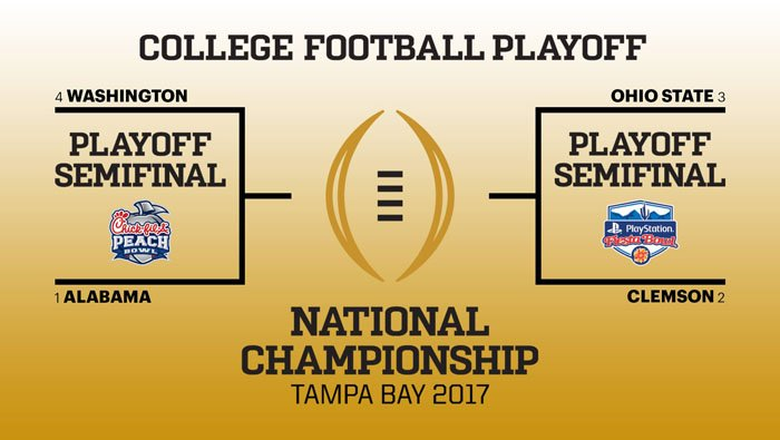 The winners of Saturday's games will meet Jan. 9  in Tampa, FL, for the championship game. (Source: CFP)