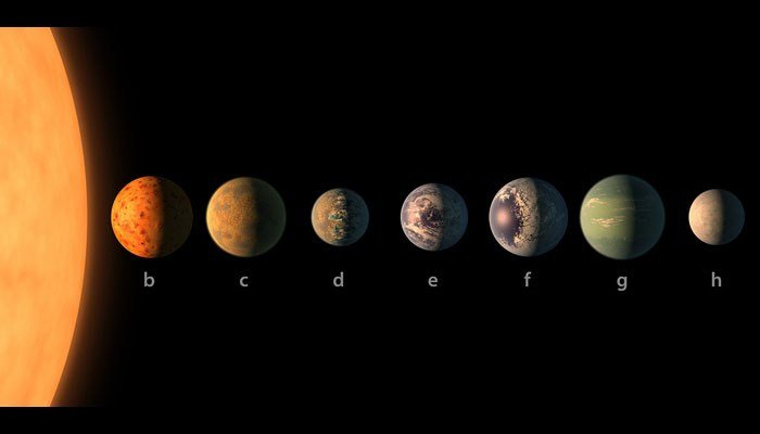 The Trappist-1 system visualized. (Source: NASA)