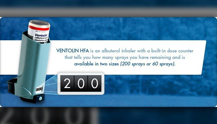 Inhalers have been recalled because the drug delivery system is defective. (Source: Ventolin.com)