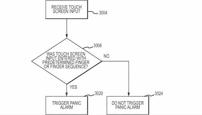 New feature could secretly dial 911 on iPhones: Apple patent