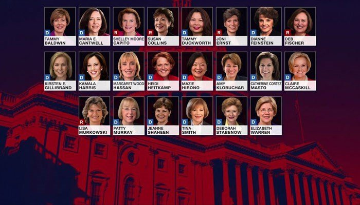 All 22 Women Senators Demand Leadership Acts on Sexual Harassment Legislation