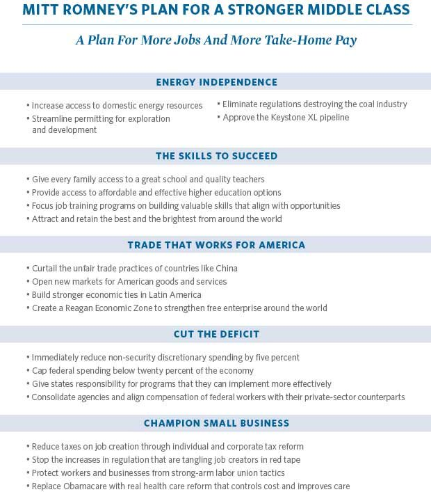 Mitt Romney's five point plan is published on his campaign's website. (Source: MittRomney.com)