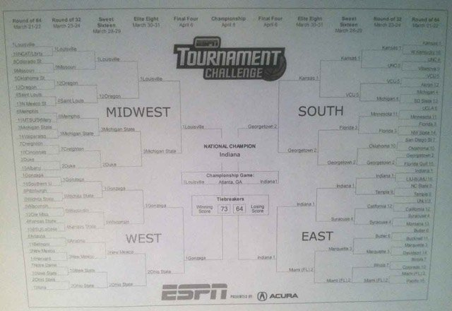 This completed bracket holds all the hopes of anyone who fills one out for the NCAA men's basketball tournament. (Source: RNN)
