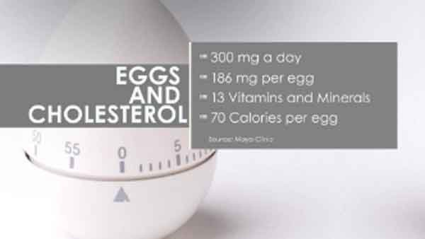 Nutritionists and doctors are saying eggs are an essential part of a healthy diet and their benefits outweigh their risks. (Source: CNN)