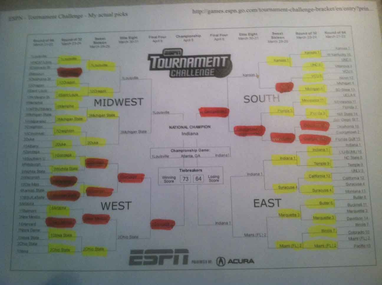 The West region was the death of many brackets this year. (Source: RNN)
