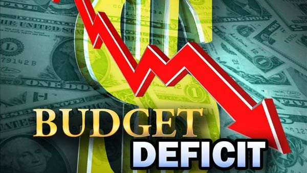 At $680 billion, the deficit is less than half what it was in 2009, when it hit a record high of $1.4 trillion.