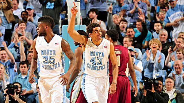 James Michael McAdoo (43) and the Tar Heels