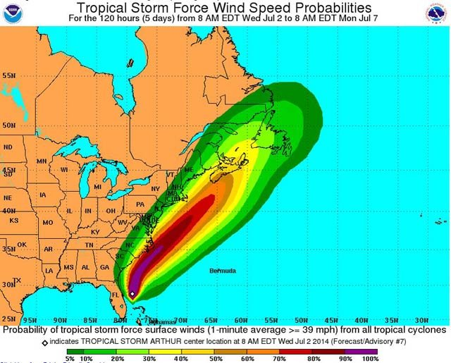 The five-day tropical storm force wind speed probabilites forecast for Tropical Storm Arthur, from 8 a.m. Wednesday to 8 a.m. Monday. (Source: NWS)