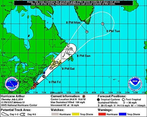 Hurricane Arthur made landfall in North Carolina on Thursday night and is expected to gradually weaken Friday and Saturday as it moves northeast.  (Source: NWS)