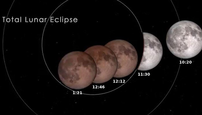 The eclipse will last less than 2 hours, NASA says.